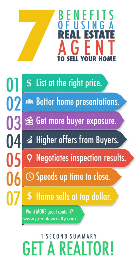 7 Reasons to Use a Minnesota Real Estate agent to Sell your house